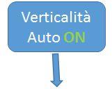 verticalita'